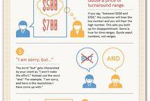 Infographie - Client