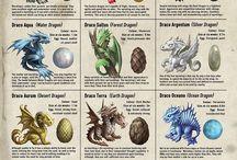 Dragon рисунки