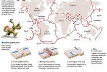 Geography Gr. 7