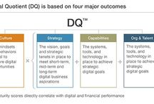Digital / Business development through Digital