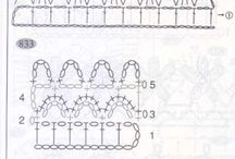 gráficos de crochet