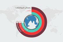 انفوجرافيك متحرك / انفوجرافيك متحرك لمعلومات عشوائية.  لطلب الخدمة: جوال: 0542111159 -  حساب انستقرام وتويتر: @areezmedia .