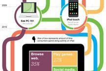Gadgets + Technology