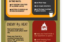 Infographics / Infographics related to prepping, survival and homesteading.