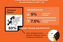 Orange infographics