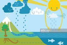 Víz,eső