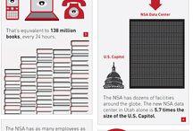 NSA PRISM Infographics