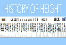 Wind Engineering: History + Development