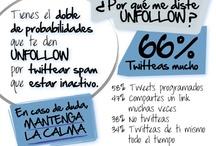 Social Media / by Giragrama Kronoscopio
