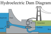 all about hydro technology / A hydroelectric power plant consists of a high dam that is built across a large river to create a reservoir, and a station where the process of energy conversion to electricity takes place. The first step in the generation of energy in a hydropower plant is the collection of run-off of seasonal rain and snow in lakes, streams and rivers, during the hydrological cycle...