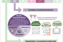 Classroom Design / Design for learning