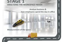Infographics / Communicates complex information through simple graphics
