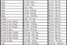 grafic greutate copii