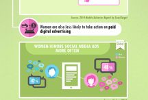 Women and Social Media / Explore the impact women have on social media channels. Share infographics, research and data on how women use social media. Message me if you would like to be added to this group board.