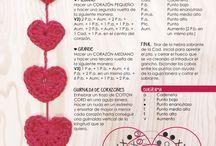 Sydämiä