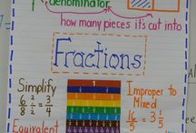 Homeschool 4th Grade Math