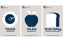 Food bank logo design