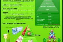 Vegetarian diet / Vegetarian goodies