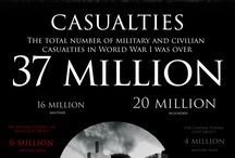 the great war  || WWI