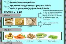 ek gıda