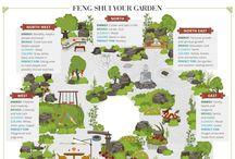 Garden planning