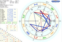 Horary Astrology / The magic of horary astrology  to know what is happening  right here  right now