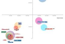 France - Blogmeter Top Brands  / Analisi mensili delle pagine Facebook ufficiali in lingua francese.