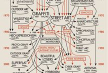 Street Art | Graffiti | Stencil Art | Murals