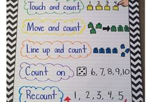 maths counting