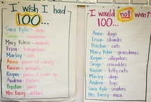 100s day