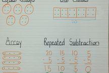 Matematik tavler