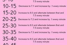 Workout Runs