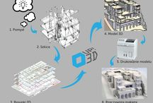 DRUK 3D / Technologie wydruku 3D