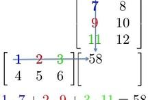 Mat. Algebra+