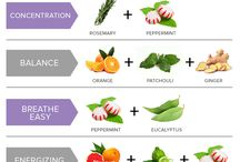 Essential Oil Blends for the Home