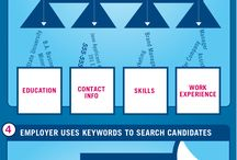 Applicant Tracking Good to Know Info
