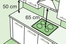 dimensiuni mobila