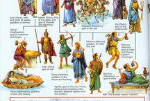 mythology-history