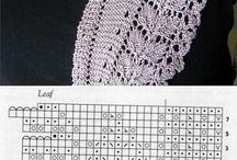 Louise Edwards / Hat patterns
