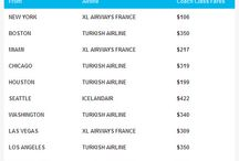 Best occasion to Buy Cheap AirlineTickets / Best occasion to Buy Cheap #AirlineTickets for Economic Class to #Paris from different locations   For more information you can reach us @ info@2mycountry.com Hours of Operation: 24 Hours - 7 Days a Week