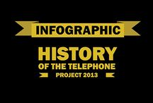 INFOGRAPHIC HISTORY OF THE TELEPHONE