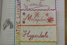 Interactive Notebooks for children in the classroom / Examples of work that can be placed in interactive notebooks.