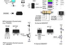 Electronic description