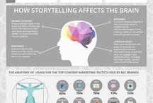 Storytelling