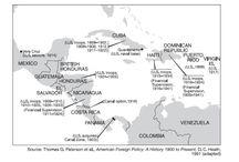 History: Americas