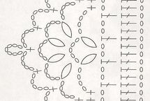 Crocheting edging and choker patterns