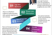 Vein Removal Marin County