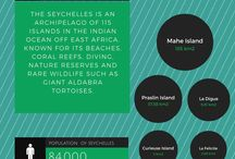Seychelles Infographic / A infographic  showing some interesting facts about Seychelles, take a look.