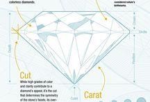 宝石web