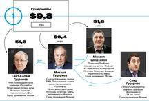 Долларовые миллионеры России.